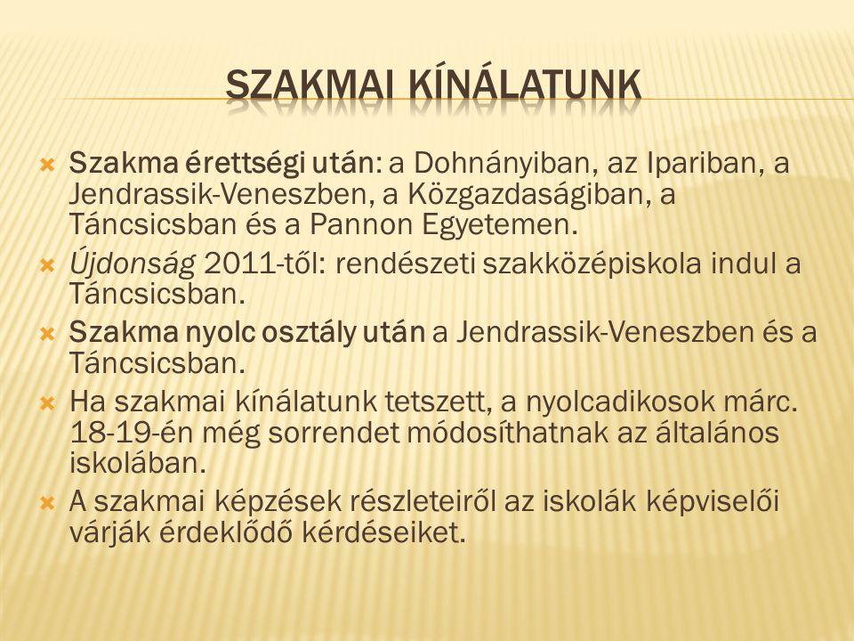  Szakma érettségi után: a Dohnányiban, az Ipariban, a Jendrassik-Veneszben, a Közgazdaságiban, a Táncsicsban és a Pannon Egyetemen.