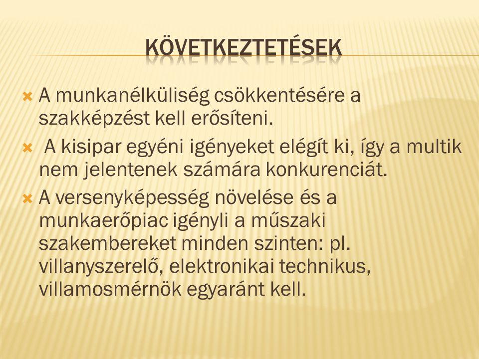  A 328/2009.Korm. rend. bevezette a szakiskolai tanulmányi ösztöndíjat 2010.