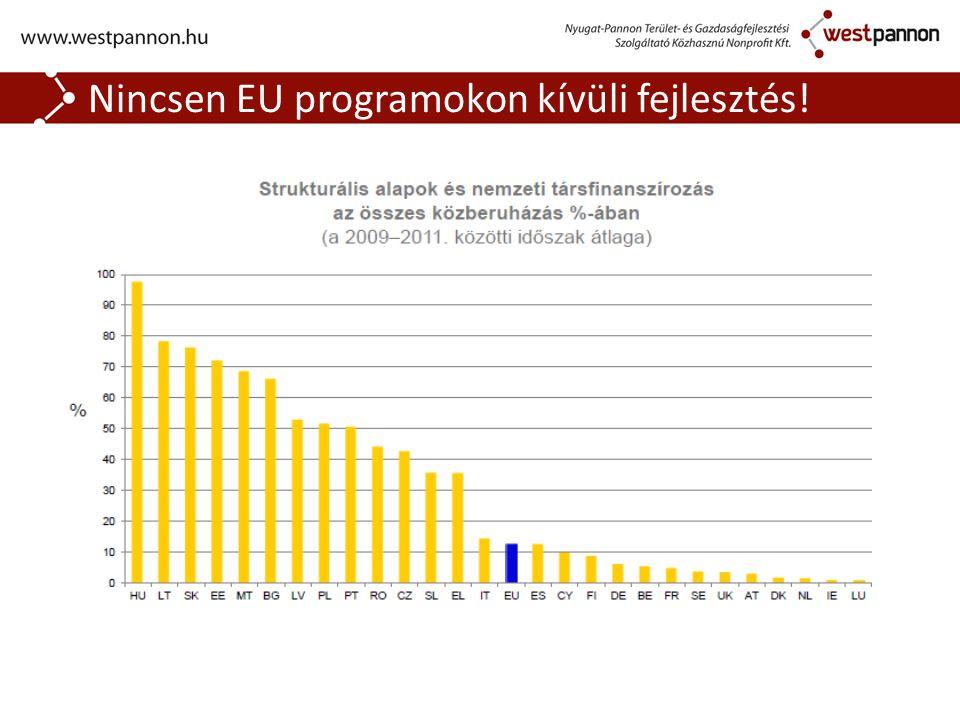 Nincsen EU programokon kívüli fejlesztés!