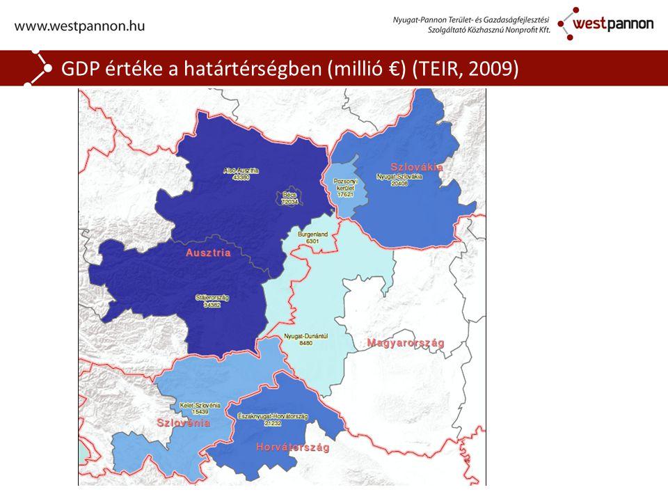 GDP értéke a határtérségben (millió €) (TEIR, 2009)