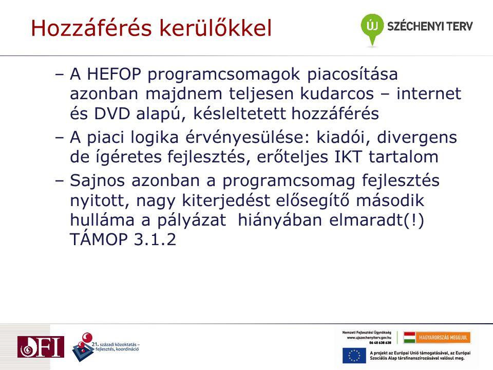 Hozzáférés kerülőkkel –A HEFOP programcsomagok piacosítása azonban majdnem teljesen kudarcos – internet és DVD alapú, késleltetett hozzáférés –A piaci logika érvényesülése: kiadói, divergens de ígéretes fejlesztés, erőteljes IKT tartalom –Sajnos azonban a programcsomag fejlesztés nyitott, nagy kiterjedést elősegítő második hulláma a pályázat hiányában elmaradt(!) TÁMOP 3.1.2