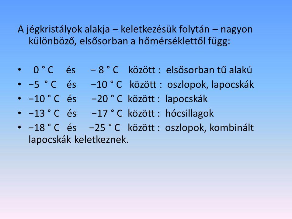 A jégkristályok alakja – keletkezésük folytán – nagyon különböző, elsősorban a hőmérséklettől függ: • 0 ° C és − 8 ° C között : elsősorban tű alakú • −5 ° C és −10 ° C között : oszlopok, lapocskák • −10 ° C és −20 ° C között : lapocskák • −13 ° C és −17 ° C között : hócsillagok • −18 ° C és −25 ° C között : oszlopok, kombinált lapocskák keletkeznek.