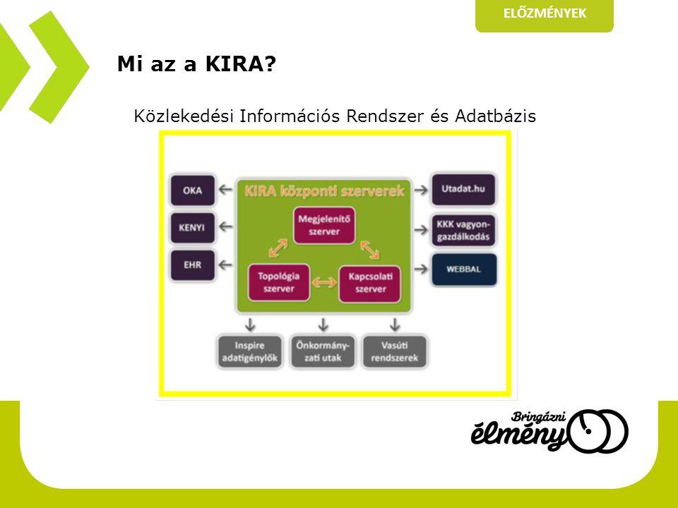 Mi az a KIRA? Közlekedési Információs Rendszer és Adatbázis ELŐZMÉNYEK