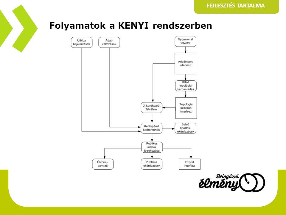 Folyamatok a KENYI rendszerben FEJLESZTÉS TARTALMA