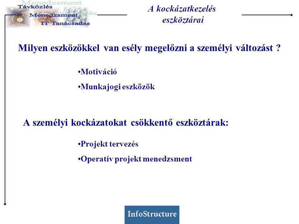A kockázatkezelés eszköztárai A személyi kockázatokat csökkentő eszköztárak: •Motiváció •Munkajogi eszközök •Projekt tervezés •Operatív projekt menedzsment Milyen eszközökkel van esély megelőzni a személyi változást