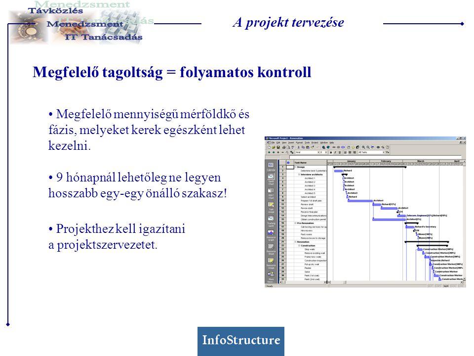 A projekt tervezése Megfelelő tagoltság = folyamatos kontroll • Megfelelő mennyiségű mérföldkő és fázis, melyeket kerek egészként lehet kezelni.