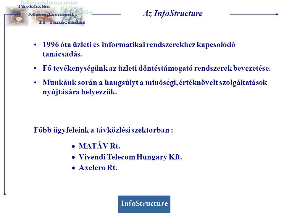 Az InfoStructure •1996 óta üzleti és informatikai rendszerekhez kapcsolódó tanácsadás.