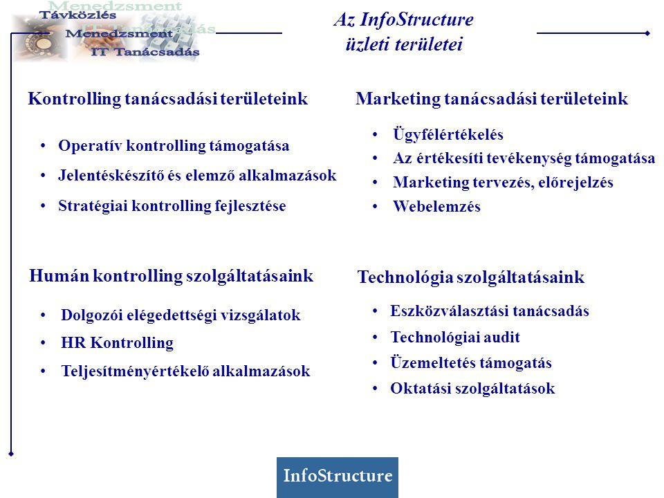 Az InfoStructure üzleti területei Humán kontrolling szolgáltatásaink Kontrolling tanácsadási területeinkMarketing tanácsadási területeink Technológia szolgáltatásaink • Operatív kontrolling támogatása • Jelentéskészítő és elemző alkalmazások • Stratégiai kontrolling fejlesztése •Ügyfélértékelés •Az értékesíti tevékenység támogatása •Marketing tervezés, előrejelzés •Webelemzés • Eszközválasztási tanácsadás • Technológiai audit • Üzemeltetés támogatás • Oktatási szolgáltatások •Dolgozói elégedettségi vizsgálatok •HR Kontrolling •Teljesítményértékelő alkalmazások