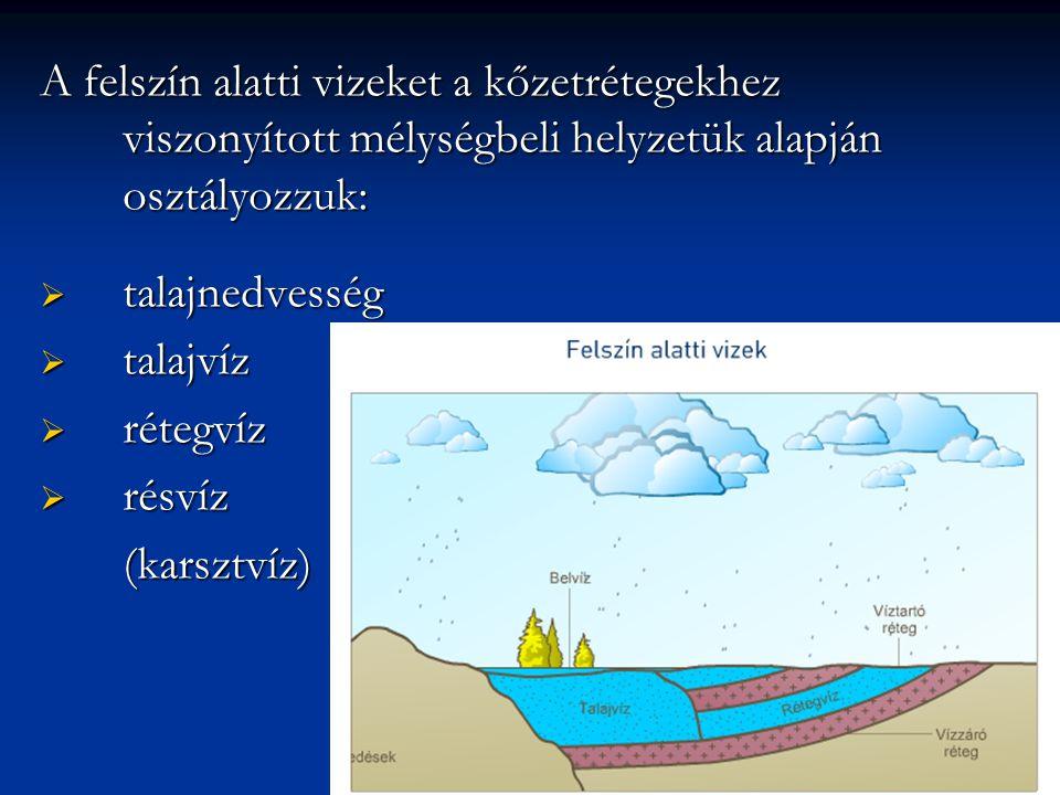 A felszín alatti vizeket a kőzetrétegekhez viszonyított mélységbeli helyzetük alapján osztályozzuk:  talajnedvesség  talajvíz  rétegvíz  résvíz (k