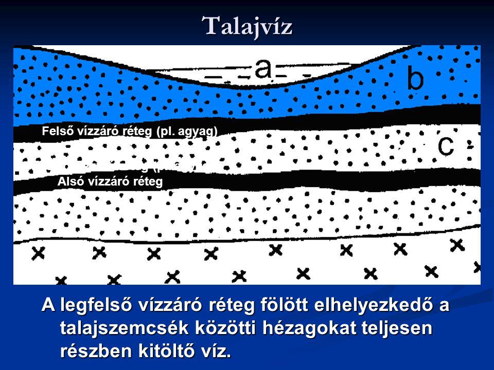Talajvíz A legfelső vízzáró réteg fölött elhelyezkedő a talajszemcsék közötti hézagokat teljesen részben kitöltő víz. Alsó vízzáró réteg Felső vízzáró