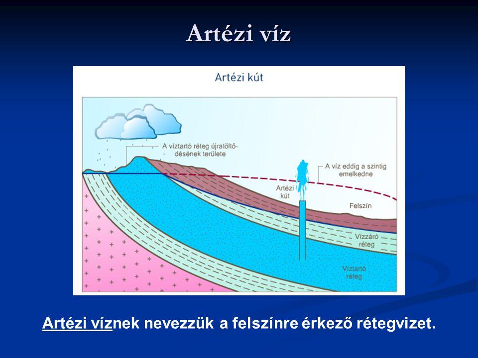 Artézi víz Artézi víznek nevezzük a felszínre érkező rétegvizet.