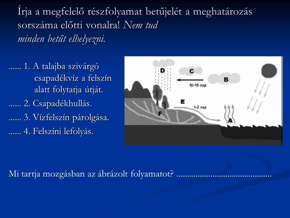 Karsztjelenségek / karsztformák cseppkő karsztforrás víznyelő barlang töbör v.