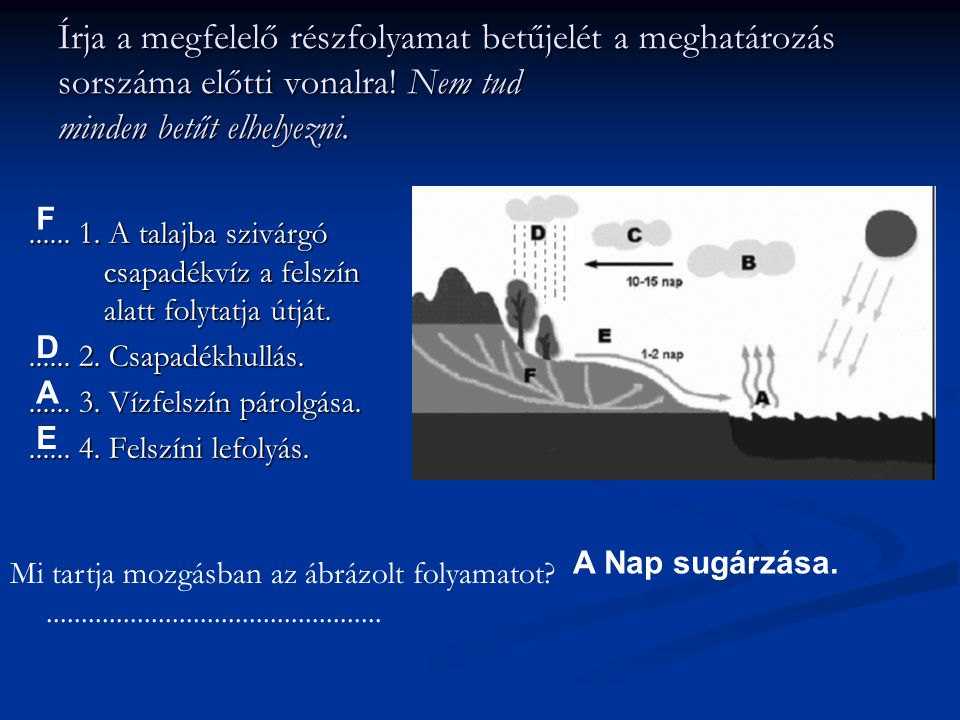 Felszín alatti vizek (tk. 137 – 140. oldal)