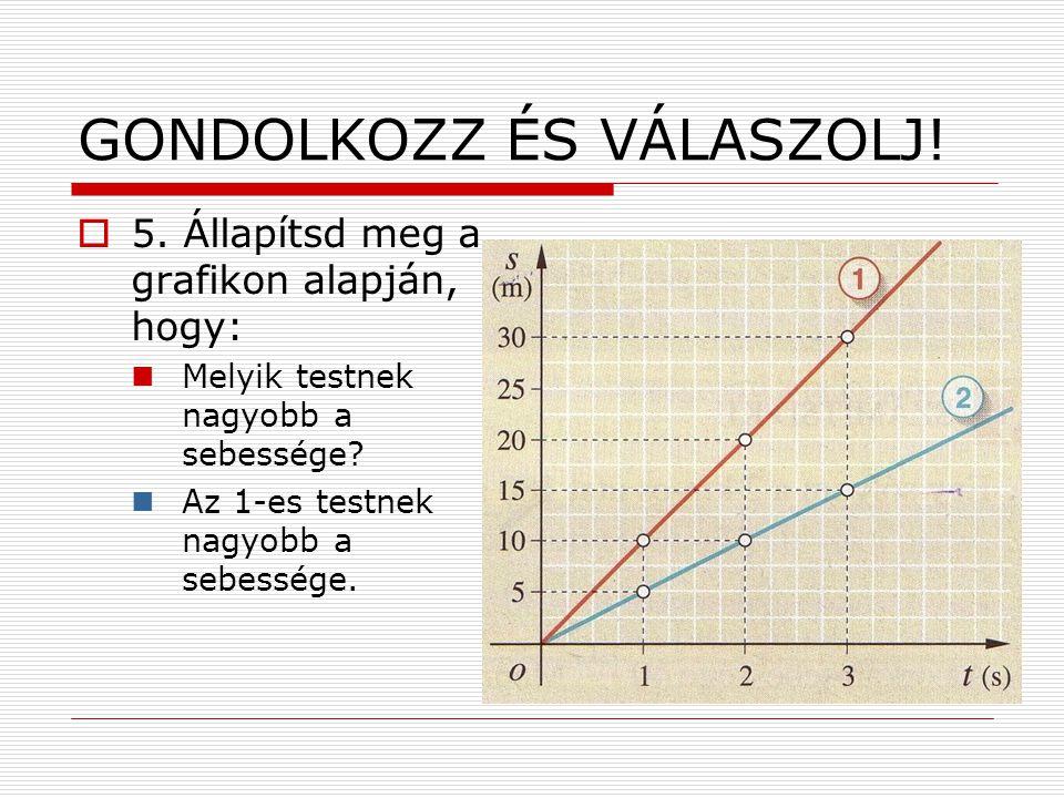 GONDOLKOZZ ÉS VÁLASZOLJ!  5. Állapítsd meg a grafikon alapján, hogy:  Melyik testnek nagyobb a sebessége?  Az 1-es testnek nagyobb a sebessége.