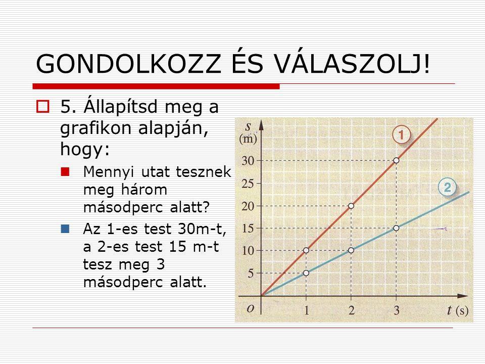 GONDOLKOZZ ÉS VÁLASZOLJ!  5. Állapítsd meg a grafikon alapján, hogy:  Mennyi utat tesznek meg három másodperc alatt?  Az 1-es test 30m-t, a 2-es te