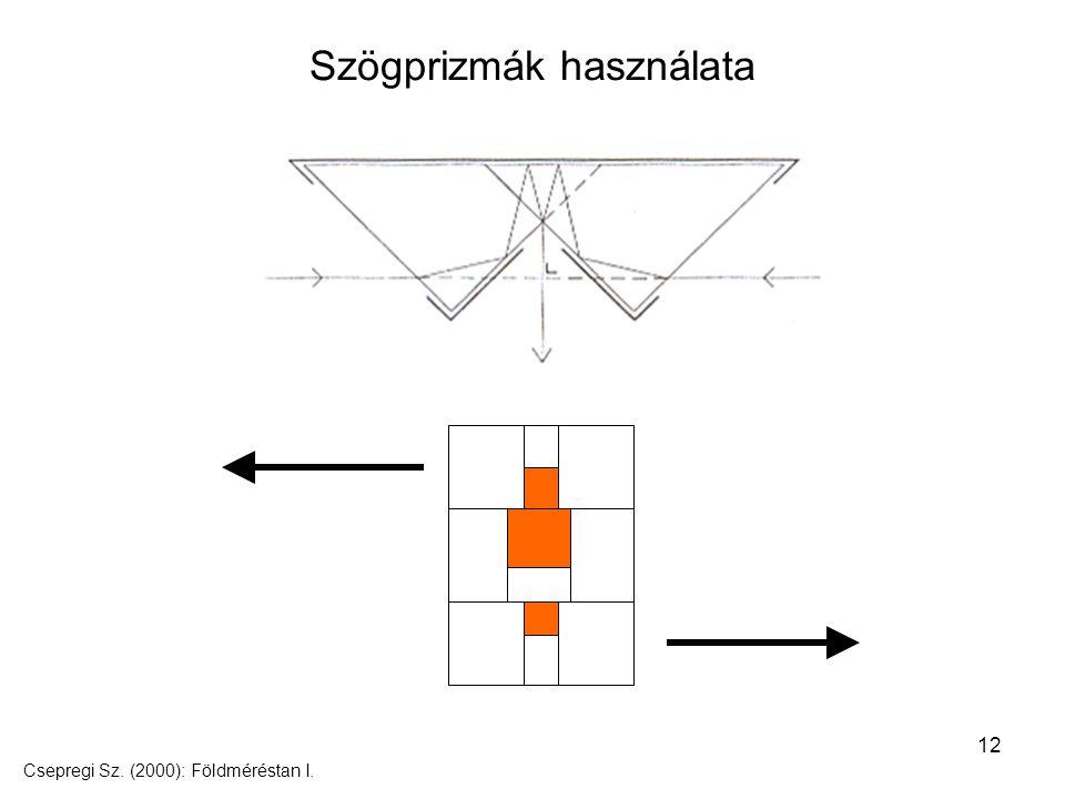 12 Szögprizmák használata Csepregi Sz. (2000): Földméréstan I.