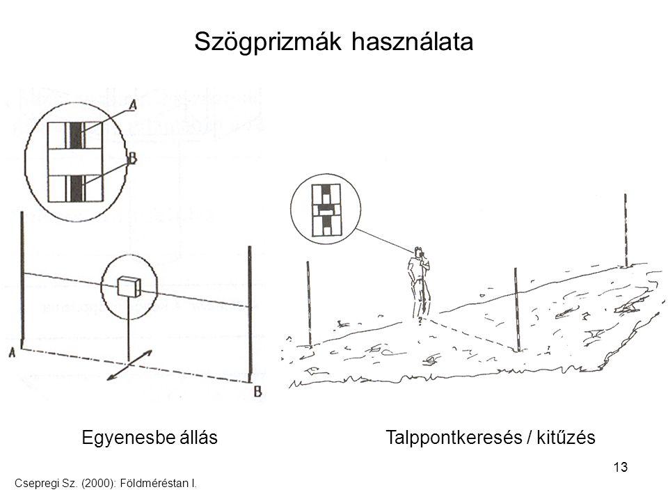 13 Szögprizmák használata Egyenesbe állás Talppontkeresés / kitűzés Csepregi Sz. (2000): Földméréstan I.