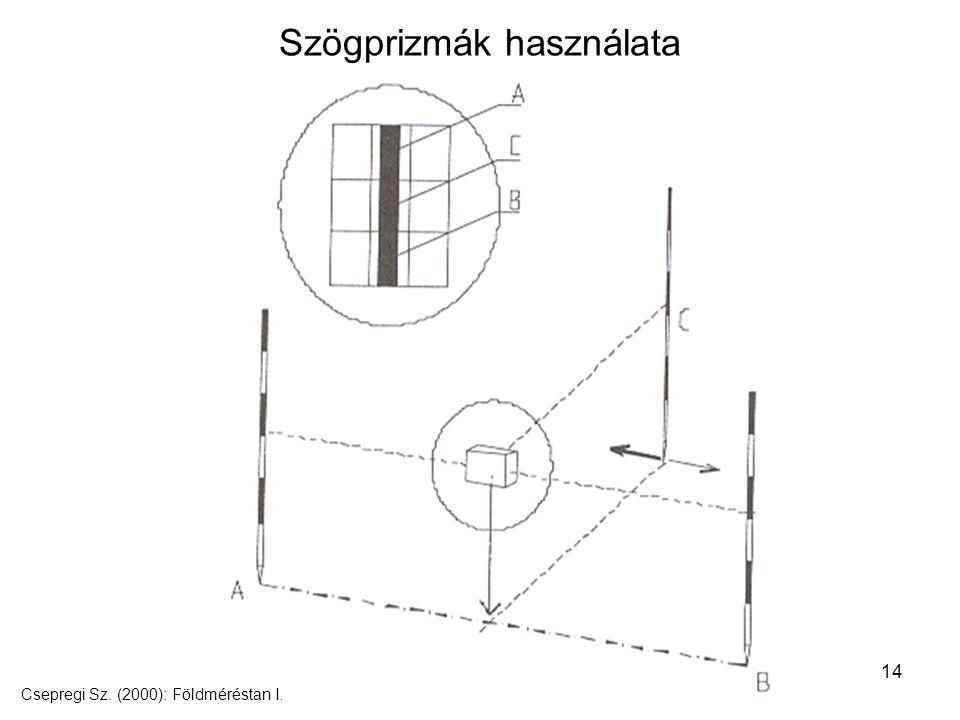 14 Szögprizmák használata Csepregi Sz. (2000): Földméréstan I.