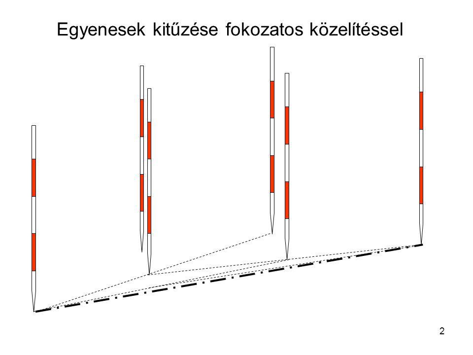 13 Szögprizmák használata Egyenesbe állás Talppontkeresés / kitűzés Csepregi Sz.