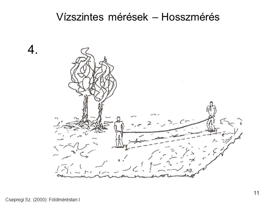11 4. Vízszintes mérések – Hosszmérés Csepregi Sz. (2000): Földméréstan I.