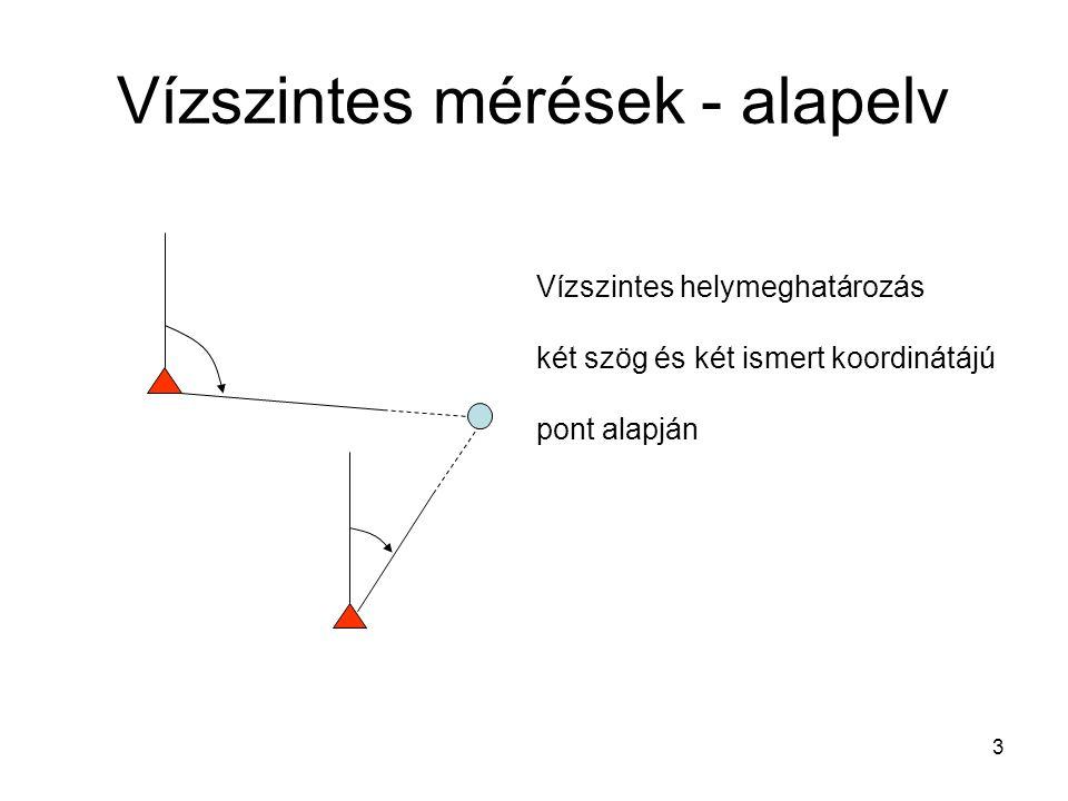 3 Vízszintes mérések - alapelv Vízszintes helymeghatározás két szög és két ismert koordinátájú pont alapján
