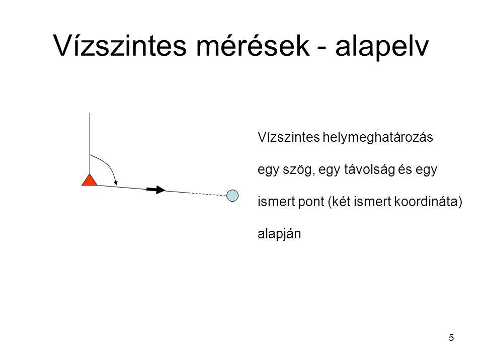 5 Vízszintes mérések - alapelv Vízszintes helymeghatározás egy szög, egy távolság és egy ismert pont (két ismert koordináta) alapján
