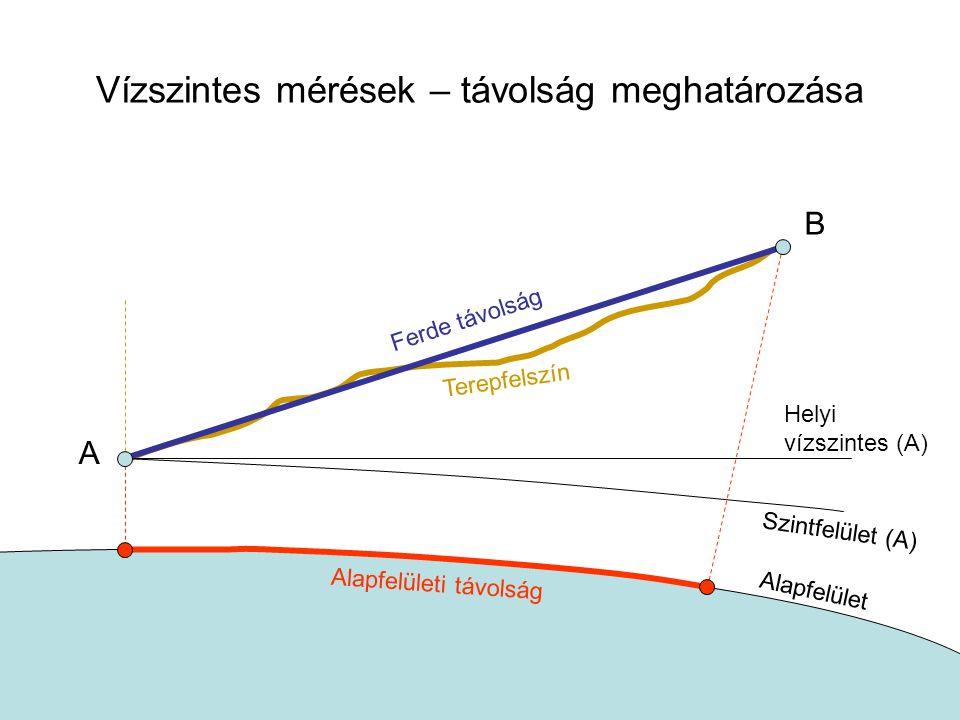 7 Vízszintes mérések – távolság meghatározása Helyi vízszintes (A) Szintfelület (A) Alapfelület Ferde távolság Alapfelületi távolság A B Terepfelszín