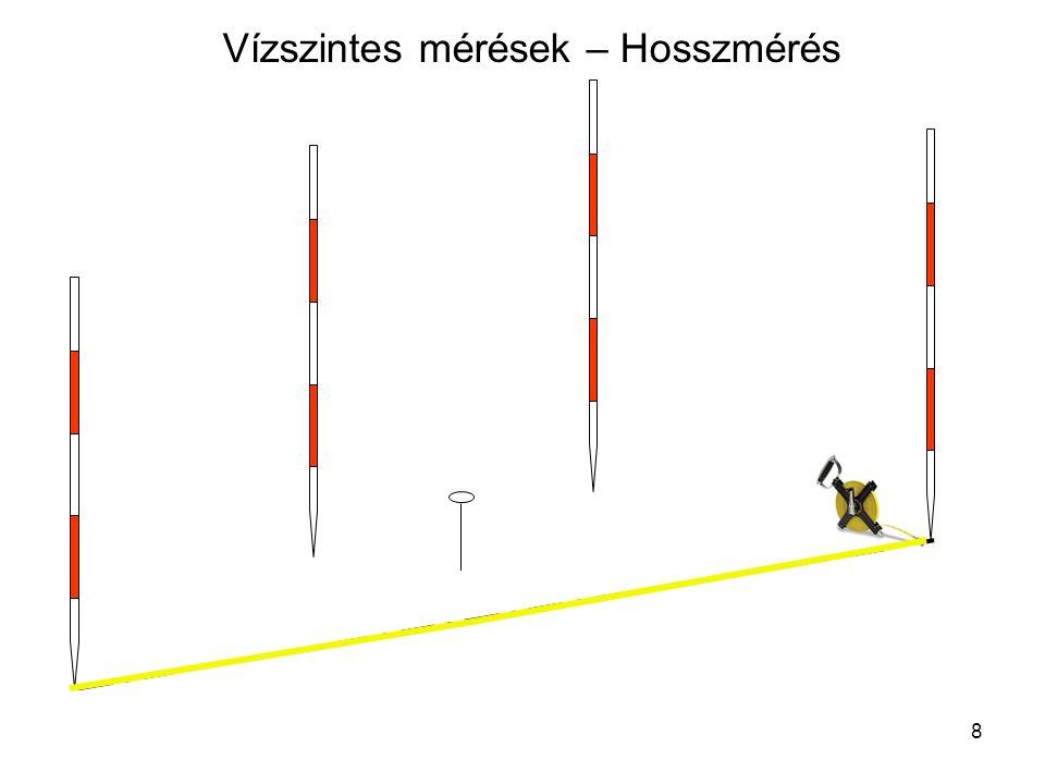9 Beintés Beállás Csepregi Sz. (2000): Földméréstan I.