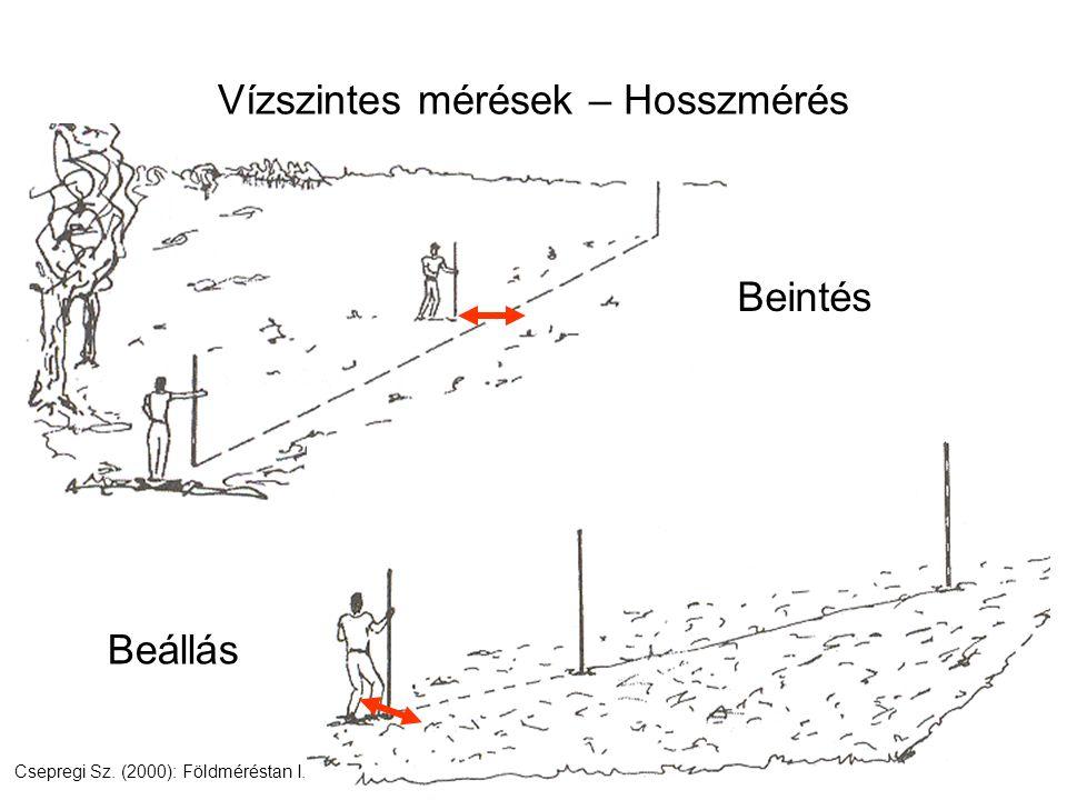 10 Vízszintes mérések – Hosszmérés 1. 2. 3. Csepregi Sz. (2000): Földméréstan I.