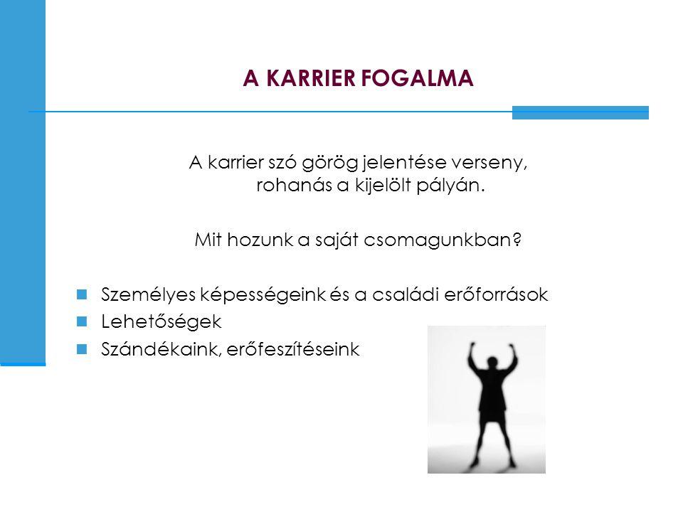 A KARRIER FOGALMA A karrier szó görög jelentése verseny, rohanás a kijelölt pályán. Mit hozunk a saját csomagunkban?  Személyes képességeink és a csa