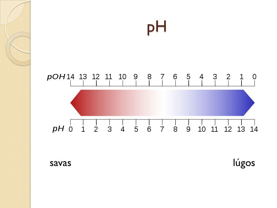 pH savaslúgos