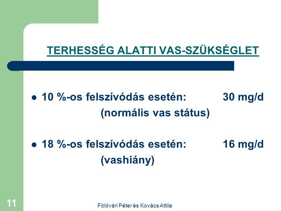 Földvári Péter és Kovács Attila 10 AZ ANYA VAS VESZTÉSE NORMÁL TERHESSÉGBEN terhesség alatt összesen Basalis vas vesztés 0,8 mg/d 200 mg Magzat vas fe