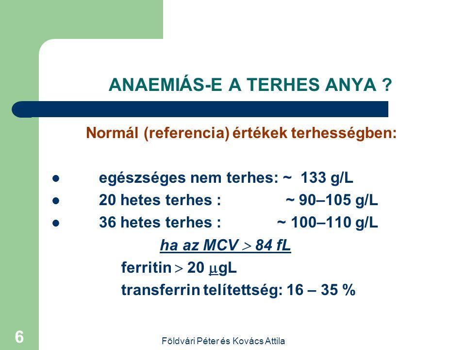 Földvári Péter és Kovács Attila 5 PLASMA EXPANSIO ELMARADÁSÁNAK KÖVETKEZMÉNYEI (Hgb  14 gL)  Közvetlen: hypercoagulabilitási állapot placenta elhalá
