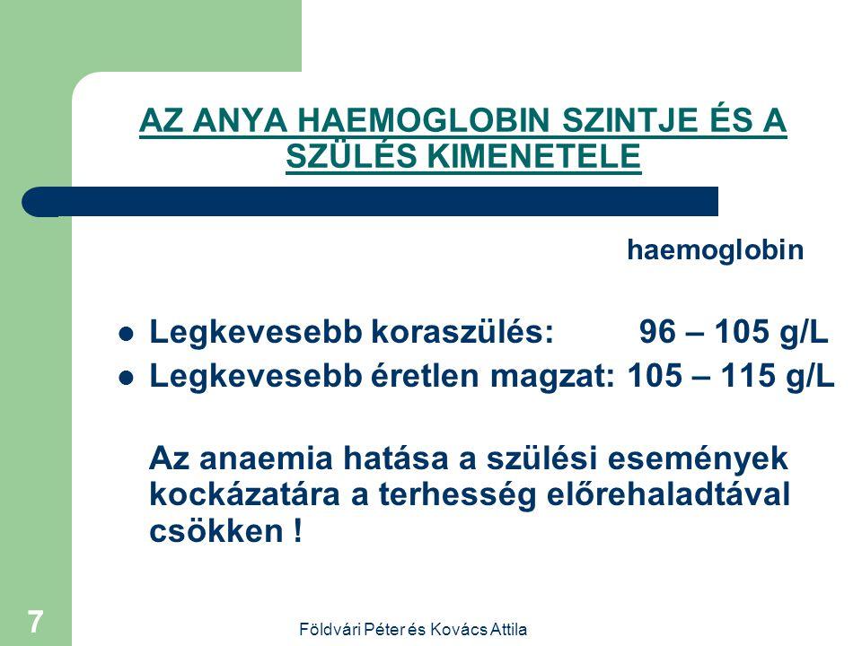 Földvári Péter és Kovács Attila 6 ANAEMIÁS-E A TERHES ANYA ? Normál (referencia) értékek terhességben:  egészséges nem terhes: ~ 133 g/L  20 hetes t