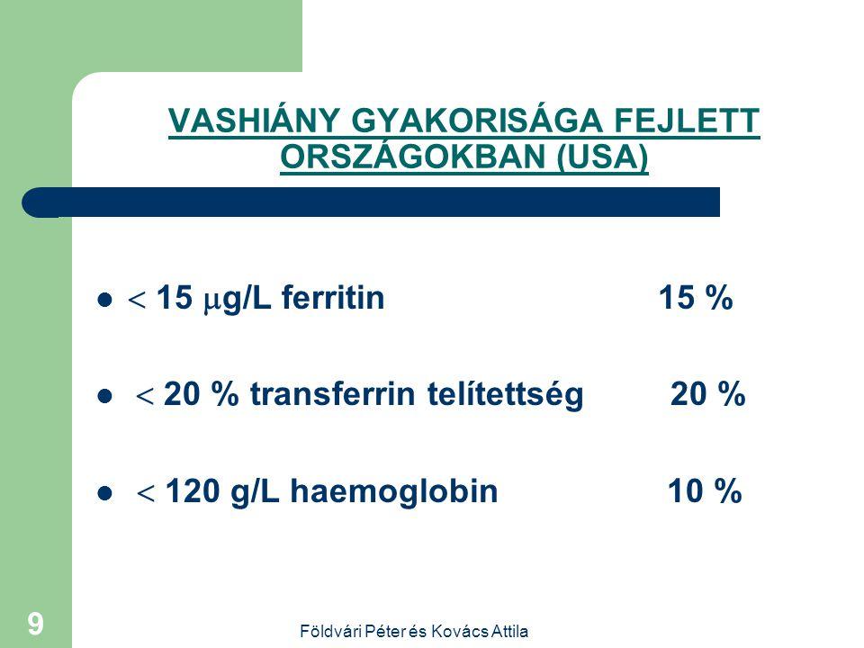 Földvári Péter és Kovács Attila 8 SZÜLÉSI ESEMÉNYEK KOCKÁZATA Haemoglobin szint kockázat  80 g/L 4-5 x  80-90 g/L 1,5-2 x  95-105 g/L 1 x  115-130