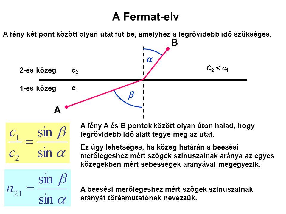 A Fermat-elv A fény két pont között olyan utat fut be, amelyhez a legrövidebb idő szükséges.   A B 1-es közeg 2-es közegc2c2 c1c1 C 2 < c 1 A fény A