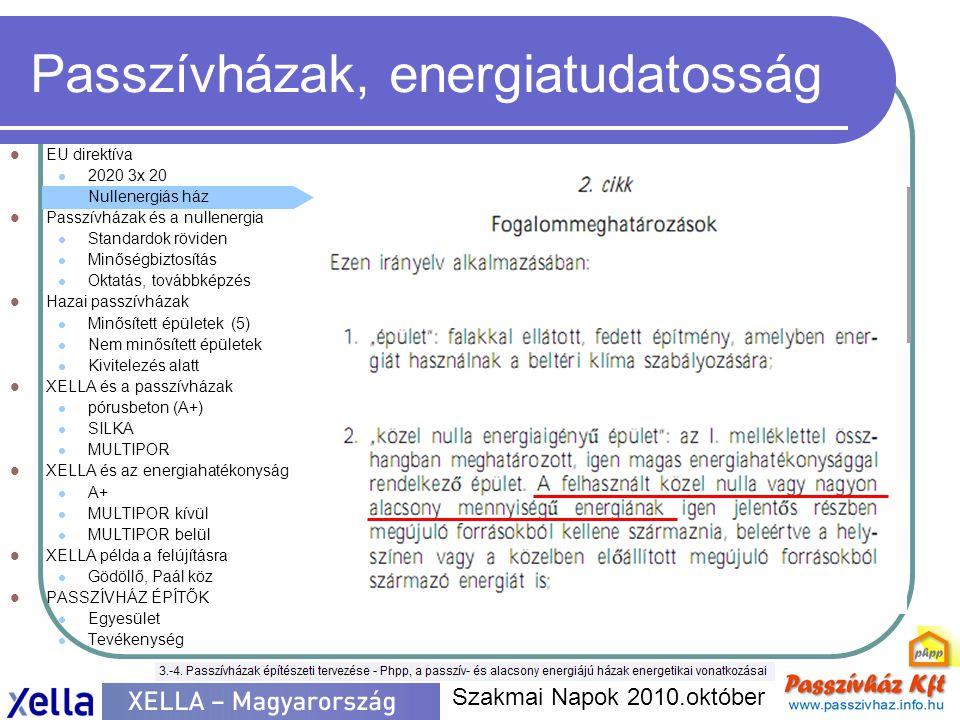 Passzívházak, energiatudatosság  EU direktíva  2020 3x 20  Nullenergiás ház  Passzívházak és a nullenergia  Standardok röviden  Minőségbiztosítás  Oktatás, továbbképzés  Hazai passzívházak  Minősített épületek (5)  Nem minősített épületek  Kivitelezés alatt  XELLA és a passzívházak  pórusbeton (A+)  SILKA  MULTIPOR  XELLA és az energiahatékonyság  A+  MULTIPOR kívül  MULTIPOR belül  XELLA példa a felújításra  Gödöllő, Paál köz  PASSZÍVHÁZ ÉPÍTŐK  Egyesület  Tevékenység Szakmai Napok 2010.október XELLA és a passzívházak SILKA mészhomok tégla - nagy nyomószilárdságkarcsú falszerkezetek - nagy hőkapacitáskellemes nyári klíma - méretpontossággyors költséghatékony kivitelezés Forrás: Sariri-Baffia Enikő