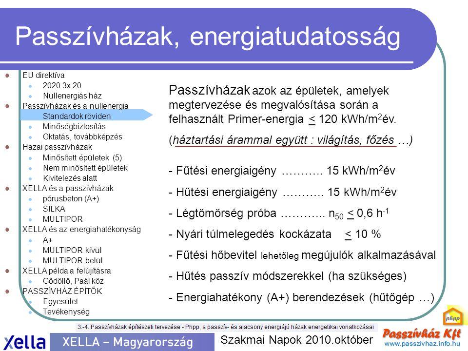 Passzívházak, energiatudatosság  EU direktíva  2020 3x 20  Nullenergiás ház  Passzívházak és a nullenergia  Standardok röviden  Minőségbiztosítás  Oktatás, továbbképzés  Hazai passzívházak  Minősített épületek (5)  Nem minősített épületek  Kivitelezés alatt  XELLA és a passzívházak  pórusbeton (A+)  SILKA  MULTIPOR  XELLA és az energiahatékonyság  A+  MULTIPOR kívül  MULTIPOR belül  XELLA példa a felújításra  Gödöllő, Paál köz  PASSZÍVHÁZ ÉPÍTŐK  Egyesület  Tevékenység Szakmai Napok 2010.október A+ flazóblokk