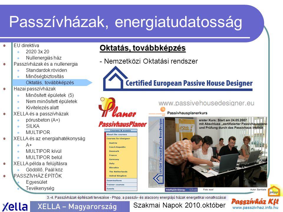 5x Passzívházak, energiatudatosság  EU direktíva  2020 3x 20  Nullenergiás ház  Passzívházak és a nullenergia  Standardok röviden  Minőségbiztosítás  Oktatás, továbbképzés  Hazai passzívházak  Minősített épületek (5)  Nem minősített épületek  Kivitelezés alatt  XELLA és a passzívházak  pórusbeton (A+)  SILKA  MULTIPOR  XELLA és az energiahatékonyság  A+  MULTIPOR kívül  MULTIPOR belül  XELLA példa a felújításra  Gödöllő, Paál köz  PASSZÍVHÁZ ÉPÍTŐK  Egyesület  Tevékenység Szakmai Napok 2010.október HAZAI minősített passzívházak