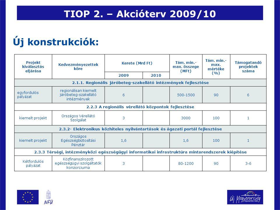 TIOP 2.
