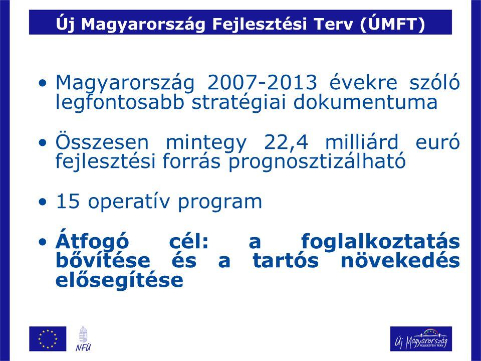 Új Magyarország Fejlesztési Terv (ÚMFT) •Magyarország 2007-2013 évekre szóló legfontosabb stratégiai dokumentuma •Összesen mintegy 22,4 milliárd euró fejlesztési forrás prognosztizálható •15 operatív program •Átfogó cél: a foglalkoztatás bővítése és a tartós növekedés elősegítése