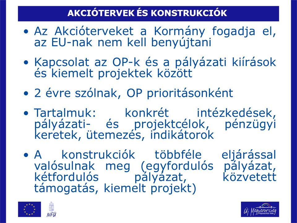 AKCIÓTERVEK ÉS KONSTRUKCIÓK •Az Akcióterveket a Kormány fogadja el, az EU-nak nem kell benyújtani •Kapcsolat az OP-k és a pályázati kiírások és kiemelt projektek között •2 évre szólnak, OP prioritásonként •Tartalmuk: konkrét intézkedések, pályázati- és projektcélok, pénzügyi keretek, ütemezés, indikátorok •A konstrukciók többféle eljárással valósulnak meg (egyfordulós pályázat, kétfordulós pályázat, közvetett támogatás, kiemelt projekt)