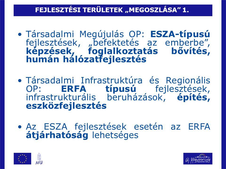 """FEJLESZTÉSI TERÜLETEK """"MEGOSZLÁSA 1."""