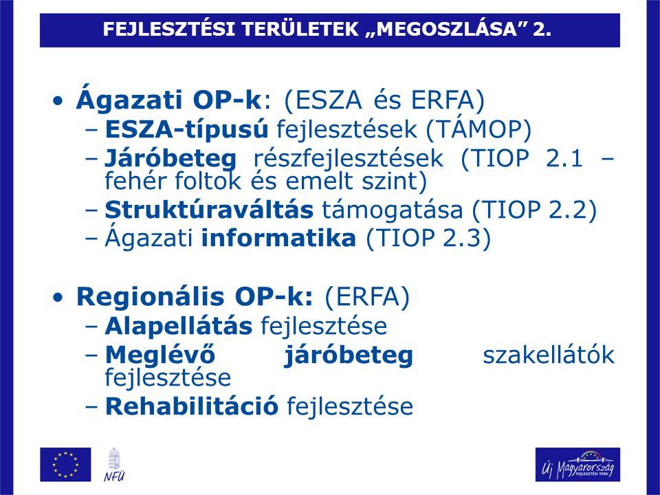 """FEJLESZTÉSI TERÜLETEK """"MEGOSZLÁSA 2."""