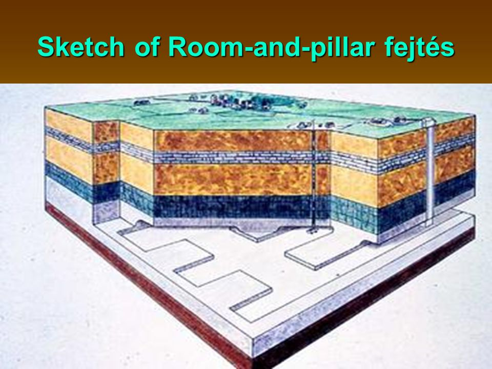 Sketch of Room-and-pillar fejtés