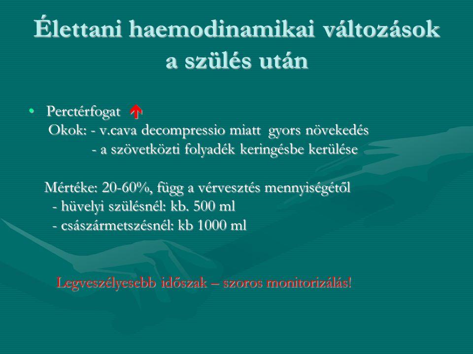 Élettani haemodinamikai változások a szülés után •Perctérfogat  Okok: - v.cava decompressio miatt gyors növekedés Okok: - v.cava decompressio miatt g