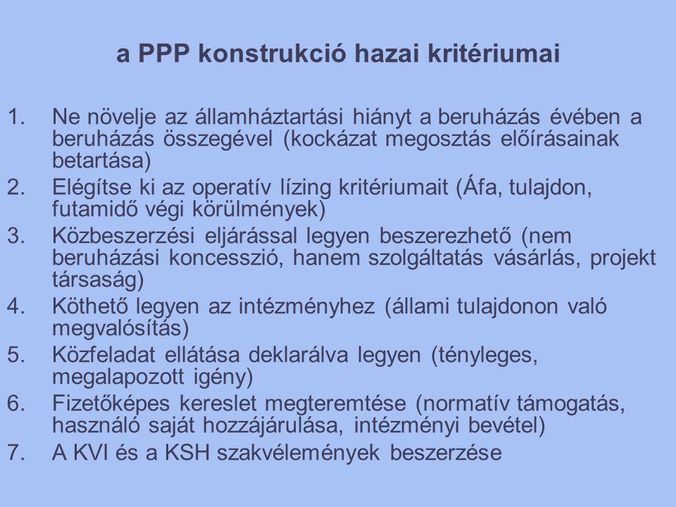 a PPP konstrukció hazai kritériumai 1.Ne növelje az államháztartási hiányt a beruházás évében a beruházás összegével (kockázat megosztás előírásainak