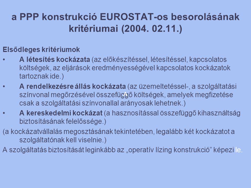 a PPP konstrukció EUROSTAT-os besorolásának kritériumai (2004. 02.11.) Elsődleges kritériumok •A létesítés kockázata (az előkészítéssel, létesítéssel,
