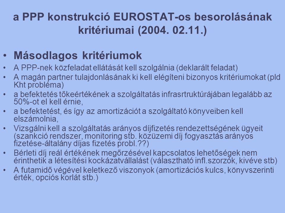 a PPP konstrukció EUROSTAT-os besorolásának kritériumai (2004. 02.11.) •Másodlagos kritériumok •A PPP-nek közfeladat ellátását kell szolgálnia (deklar