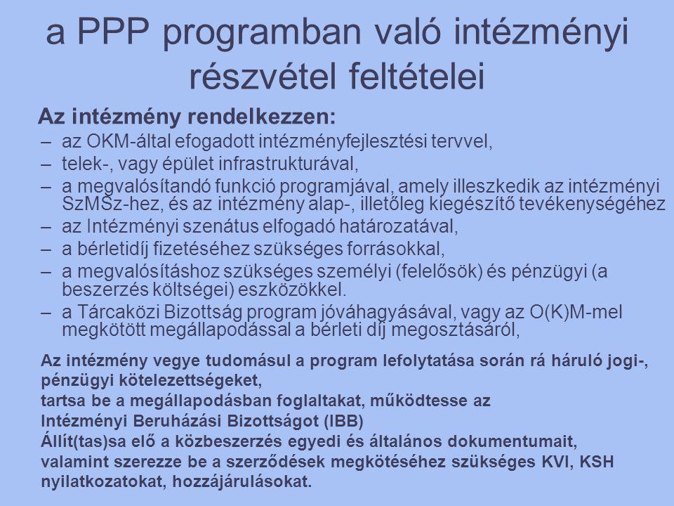 a PPP programban való intézményi részvétel feltételei Az intézmény rendelkezzen: –az OKM-által efogadott intézményfejlesztési tervvel, –telek-, vagy é